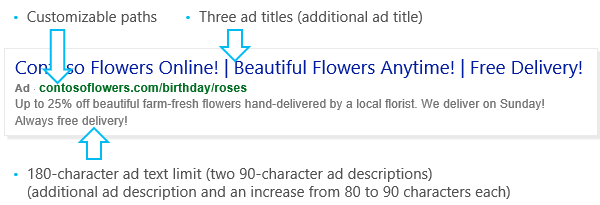 expanded-text-ads-1-example