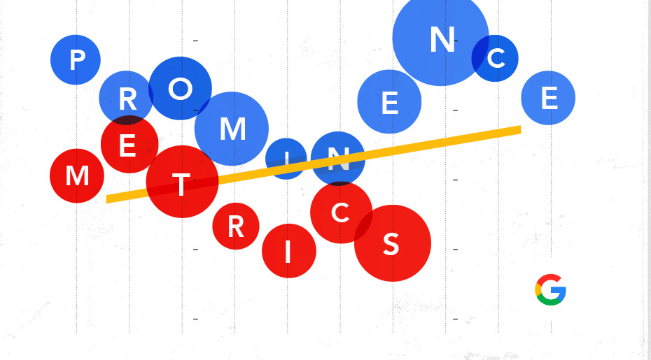 3-things-You-Need-To-Know-Googles-Prominence-Metrics