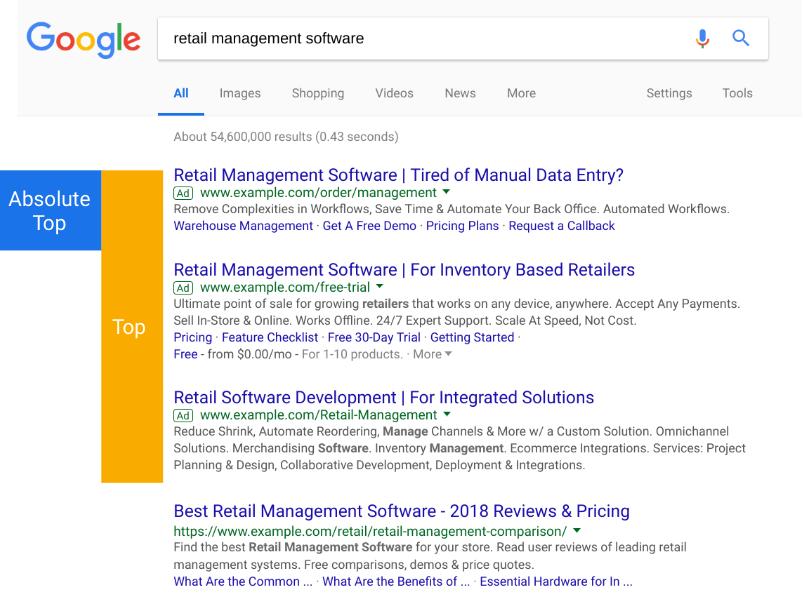 google-search-position-metrics