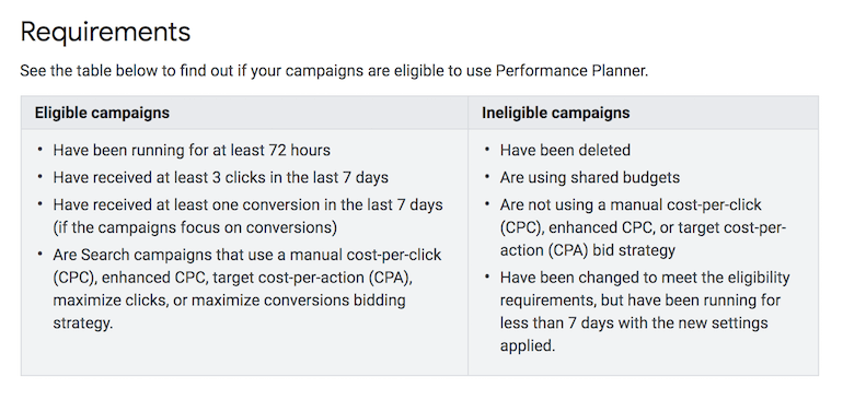 performance-planner-requirements
