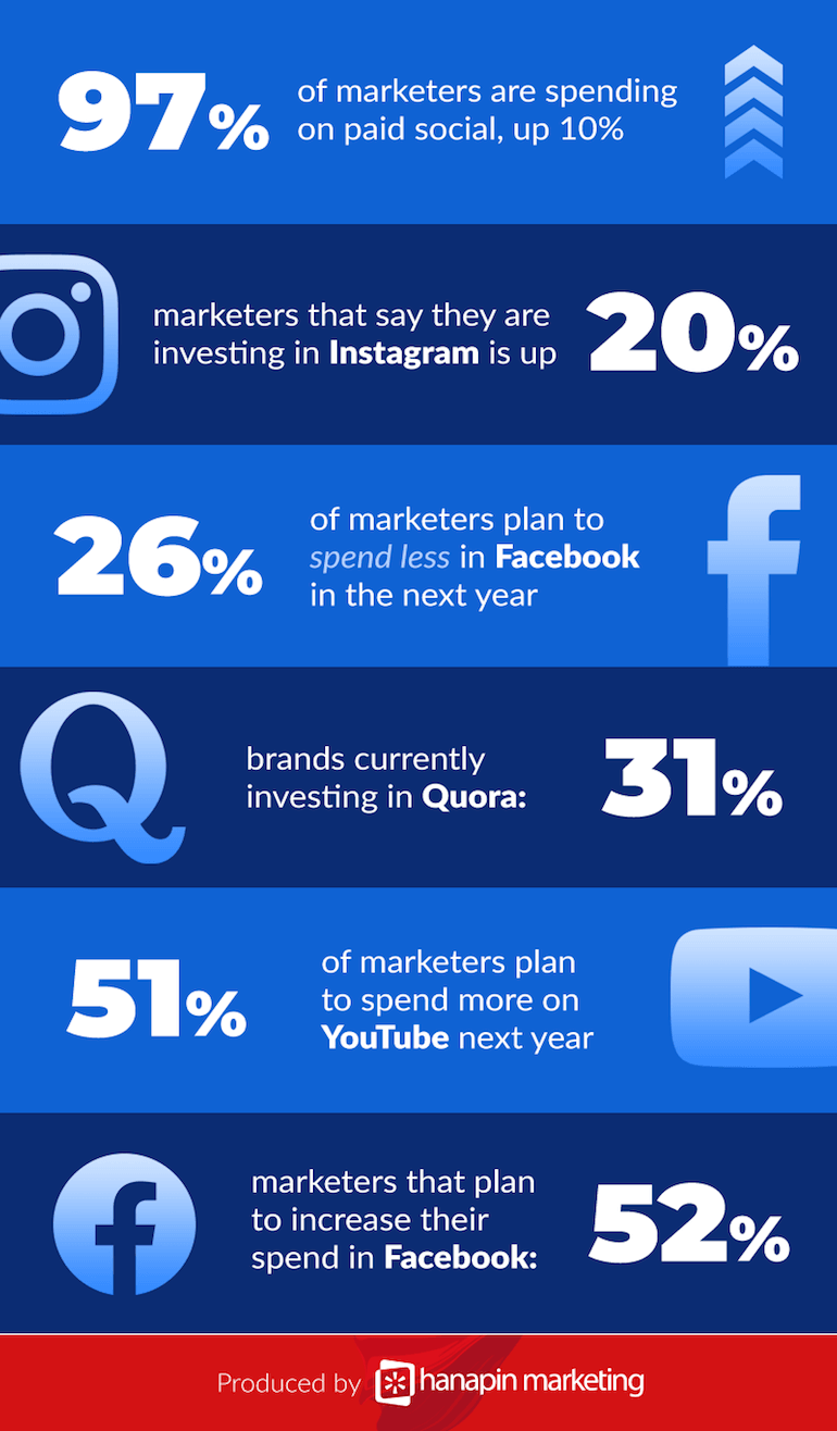 Social19Kit-Blog-Infographic
