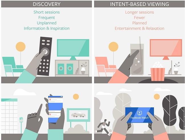 facebook-video-ad-viewing-habits