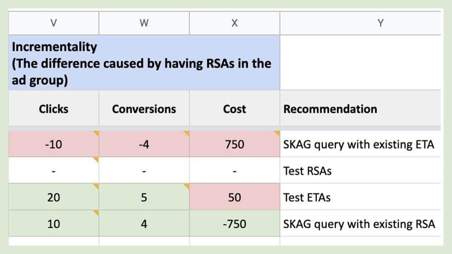 RSAs-script