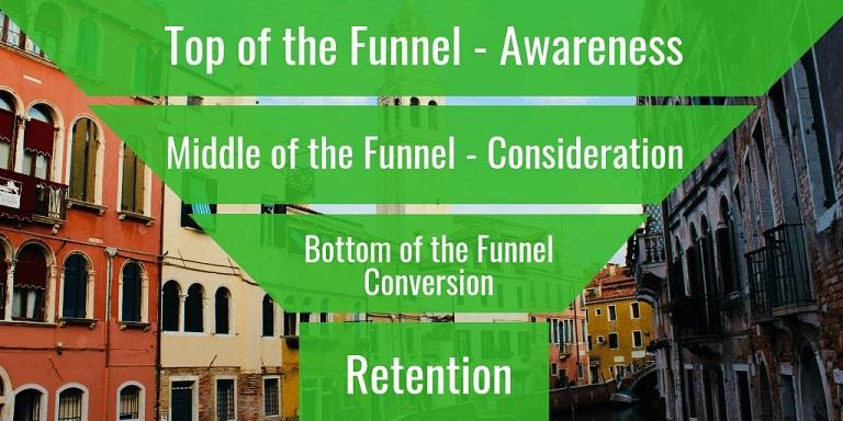 ecommerce-sales-funnel-example