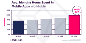 average-monthly-time-spent-with-apps