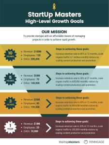 growth-strategy-growth-plan