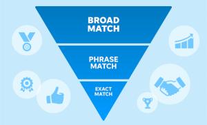 Broad-Match