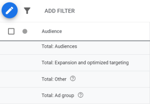optimized-targeting-performance-view