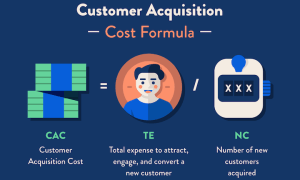 lower-customer-acquisition-cost-formula